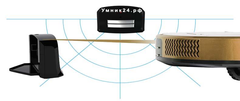 Совершенное зарядное устройство робота пылесоса «Умник - Золотой»