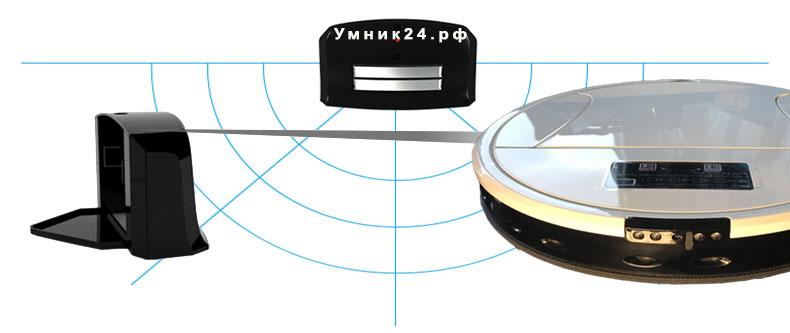 Совершенное зарядное устройство робота пылесоса «Умник - Жемчужный»